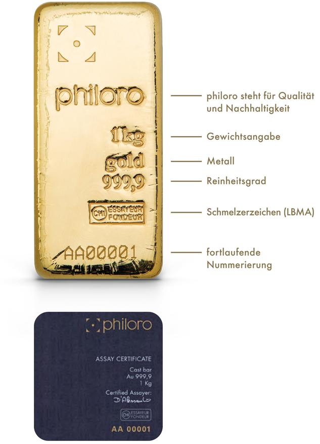 Sicherheit bei philoro Goldbarren